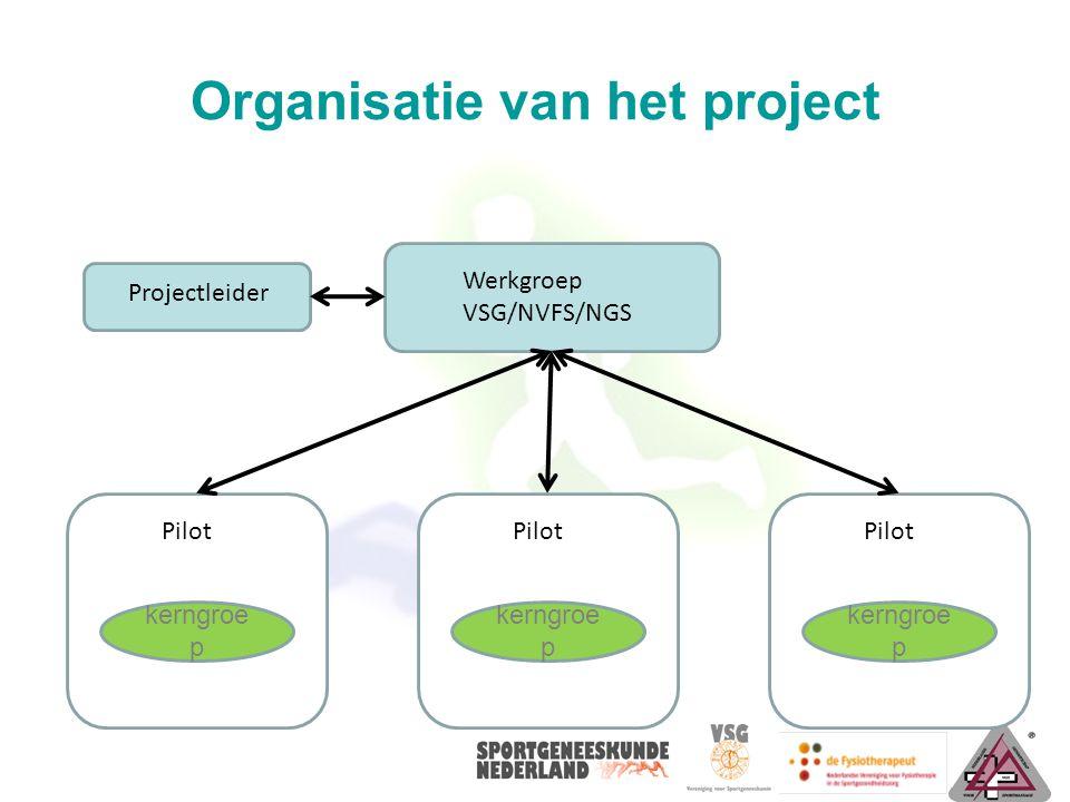 Organisatie van het project kerngroe p Pilot kerngroe p Pilot kerngroe p Pilot Projectleider Werkgroep VSG/NVFS/NGS