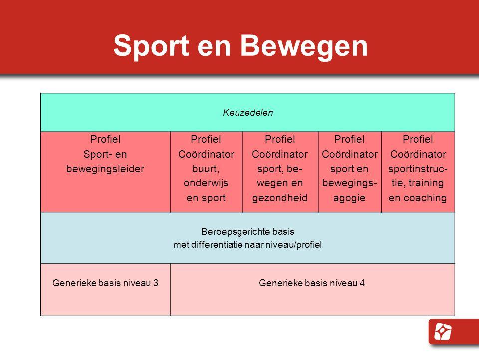 Sport en Bewegen Keuzedelen Profiel Sport- en bewegingsleider Profiel Coördinator buurt, onderwijs en sport Profiel Coördinator sport, be- wegen en ge
