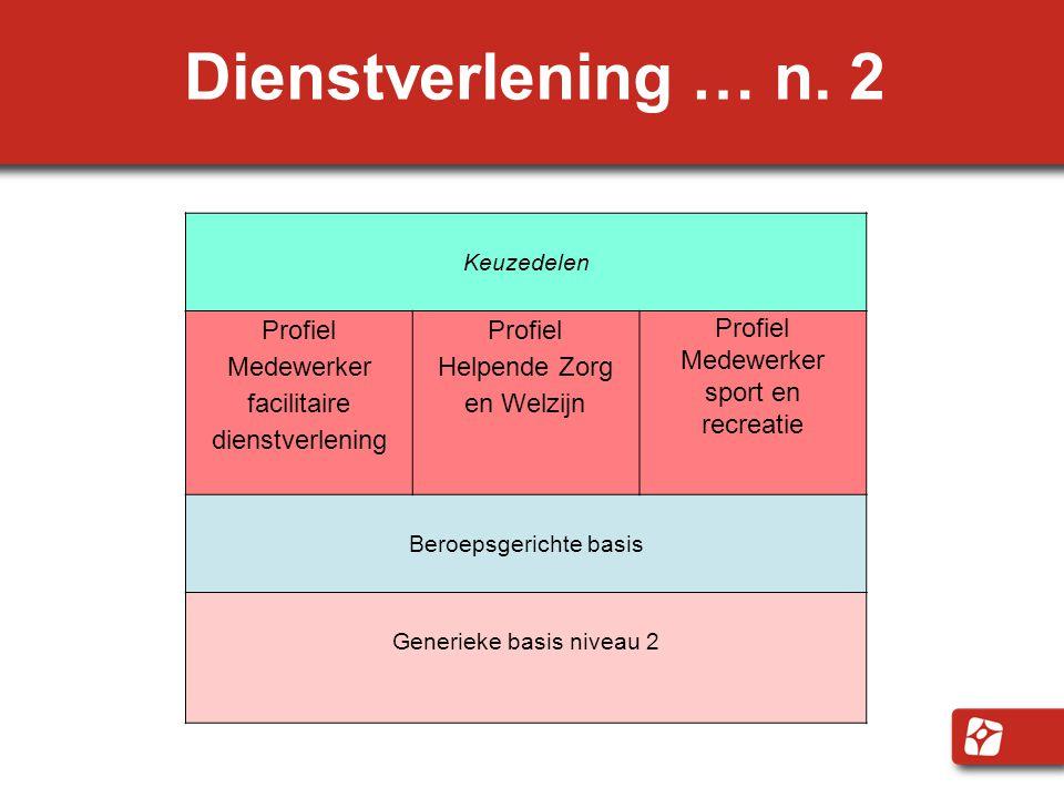 Dienstverlening … n. 2 Keuzedelen Profiel Medewerker facilitaire dienstverlening Profiel Helpende Zorg en Welzijn Profiel Medewerker sport en recreati