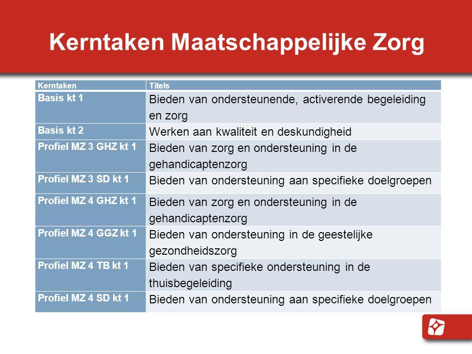 Kerntaken Maatschappelijke Zorg KerntakenTitels Basis kt 1 Bieden van ondersteunende, activerende begeleiding en zorg Basis kt 2 Werken aan kwaliteit