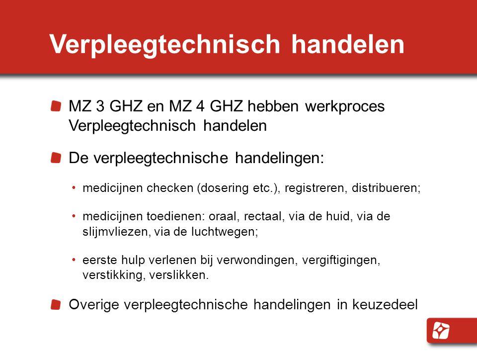 Verpleegtechnisch handelen MZ 3 GHZ en MZ 4 GHZ hebben werkproces Verpleegtechnisch handelen De verpleegtechnische handelingen: medicijnen checken (do