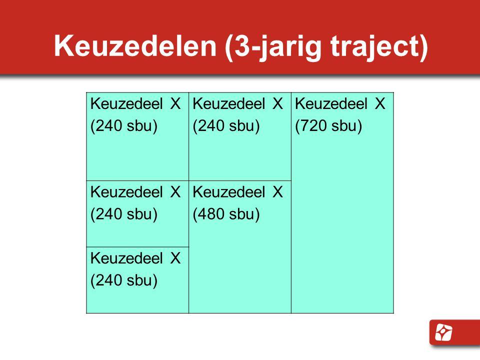 Keuzedelen (3-jarig traject) Keuzedeel X (240 sbu) Keuzedeel X (240 sbu) Keuzedeel X (720 sbu) Keuzedeel X (240 sbu) Keuzedeel X (480 sbu) Keuzedeel X