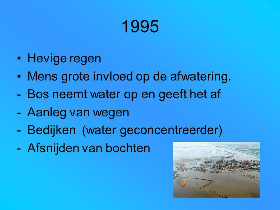1995 Hevige regen Mens grote invloed op de afwatering. -Bos neemt water op en geeft het af -Aanleg van wegen -Bedijken (water geconcentreerder) -Afsni