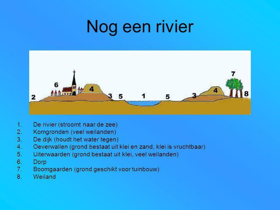 Nog een rivier 1.De rivier (stroomt naar de zee) 2.Komgronden (veel weilanden) 3.De dijk (houdt het water tegen) 4.Oeverwallen (grond bestaat uit klei en zand, klei is vruchtbaar) 5.Uiterwaarden (grond bestaat uit klei, veel weilanden) 6.Dorp 7.Boomgaarden (grond geschikt voor tuinbouw) 8.Weiland