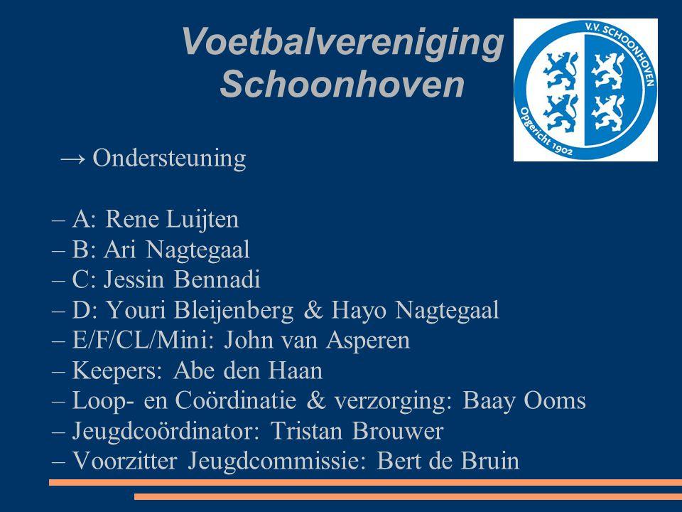 Voetbalvereniging Schoonhoven → Ondersteuning – A: Rene Luijten – B: Ari Nagtegaal – C: Jessin Bennadi – D: Youri Bleijenberg & Hayo Nagtegaal – E/F/C