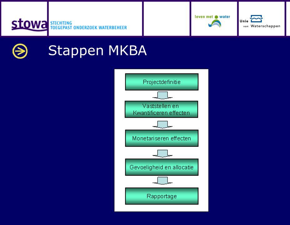 Stappen MKBA