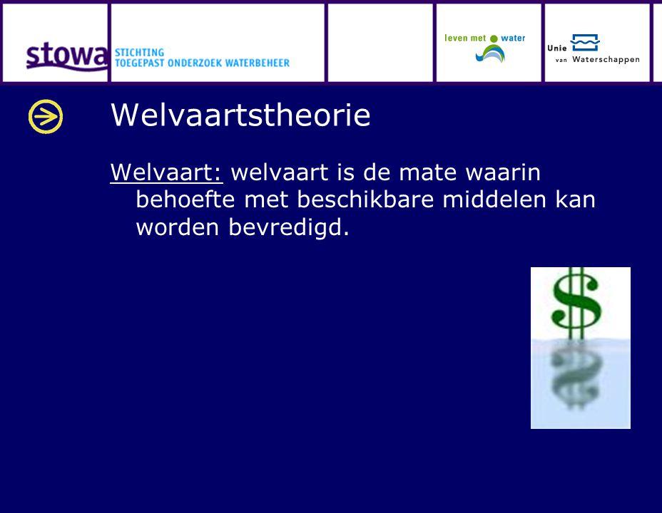 Welvaartstheorie Welvaart: welvaart is de mate waarin behoefte met beschikbare middelen kan worden bevredigd.