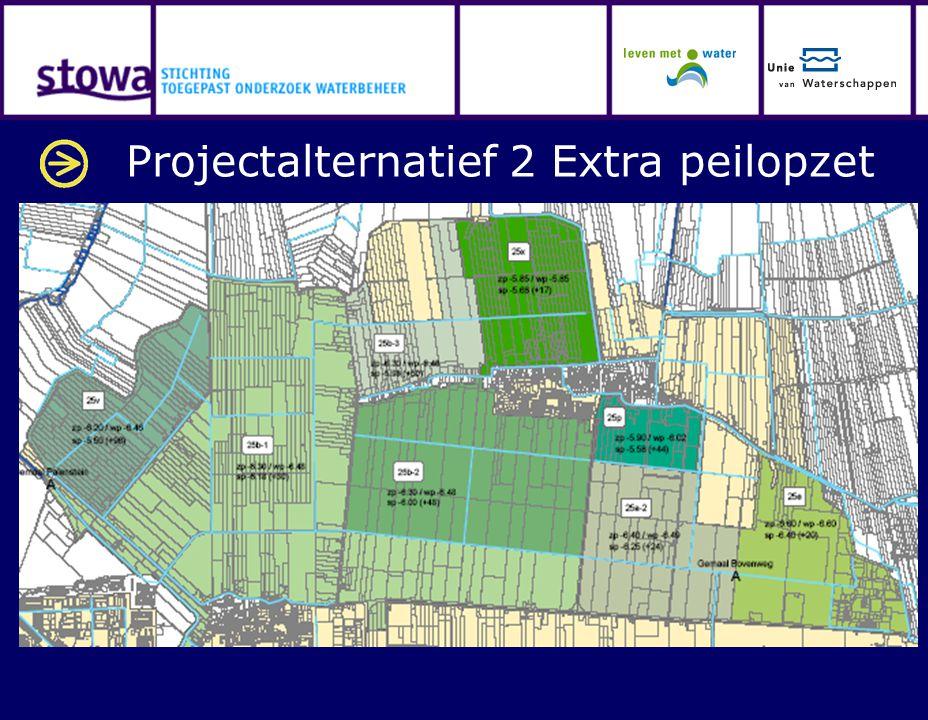 Projectalternatief 2 Extra peilopzet
