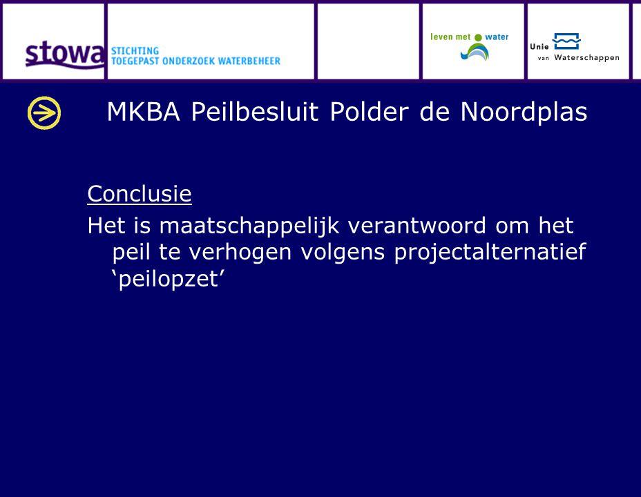 MKBA Peilbesluit Polder de Noordplas Conclusie Het is maatschappelijk verantwoord om het peil te verhogen volgens projectalternatief 'peilopzet'