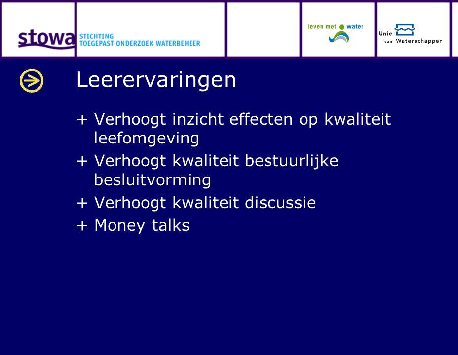 Leerervaringen + Verhoogt inzicht effecten op kwaliteit leefomgeving + Verhoogt kwaliteit bestuurlijke besluitvorming + Verhoogt kwaliteit discussie +