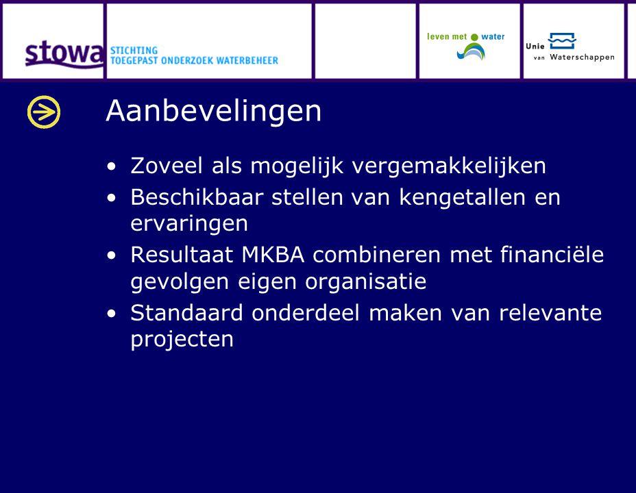 Aanbevelingen Zoveel als mogelijk vergemakkelijken Beschikbaar stellen van kengetallen en ervaringen Resultaat MKBA combineren met financiële gevolgen