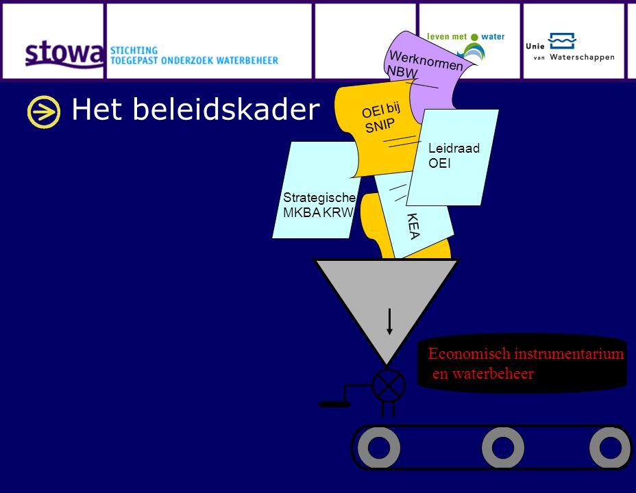 Het beleidskader Strategische MKBA KRW Leidraad OEI Werknormen NBW OEI bij SNIP KEA Economisch instrumentarium en waterbeheer