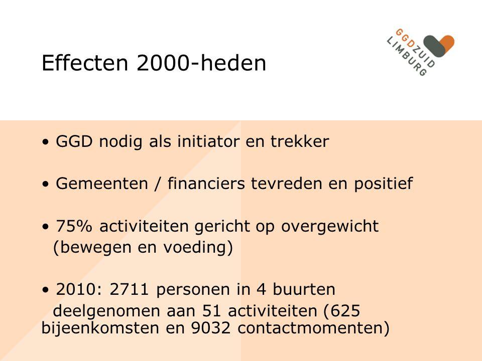 Effecten 2000-heden GGD nodig als initiator en trekker Gemeenten / financiers tevreden en positief 75% activiteiten gericht op overgewicht (bewegen en voeding) 2010: 2711 personen in 4 buurten deelgenomen aan 51 activiteiten (625 bijeenkomsten en 9032 contactmomenten)