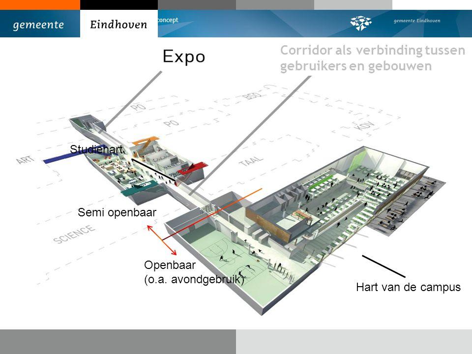 Logistiek concept Corridor als verbinding tussen gebruikers en gebouwen Openbaar (o.a. avondgebruik) Semi openbaar Studiehart Hart van de campus