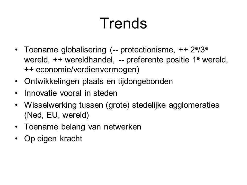Trends Toename globalisering (-- protectionisme, ++ 2 e /3 e wereld, ++ wereldhandel, -- preferente positie 1 e wereld, ++ economie/verdienvermogen) Ontwikkelingen plaats en tijdongebonden Innovatie vooral in steden Wisselwerking tussen (grote) stedelijke agglomeraties (Ned, EU, wereld) Toename belang van netwerken Op eigen kracht
