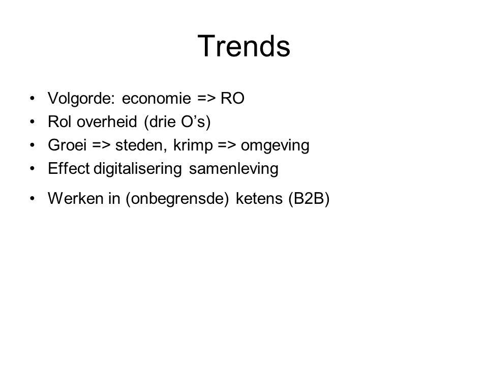 Trends Volgorde: economie => RO Rol overheid (drie O's) Groei => steden, krimp => omgeving Effect digitalisering samenleving Werken in (onbegrensde) ketens (B2B)