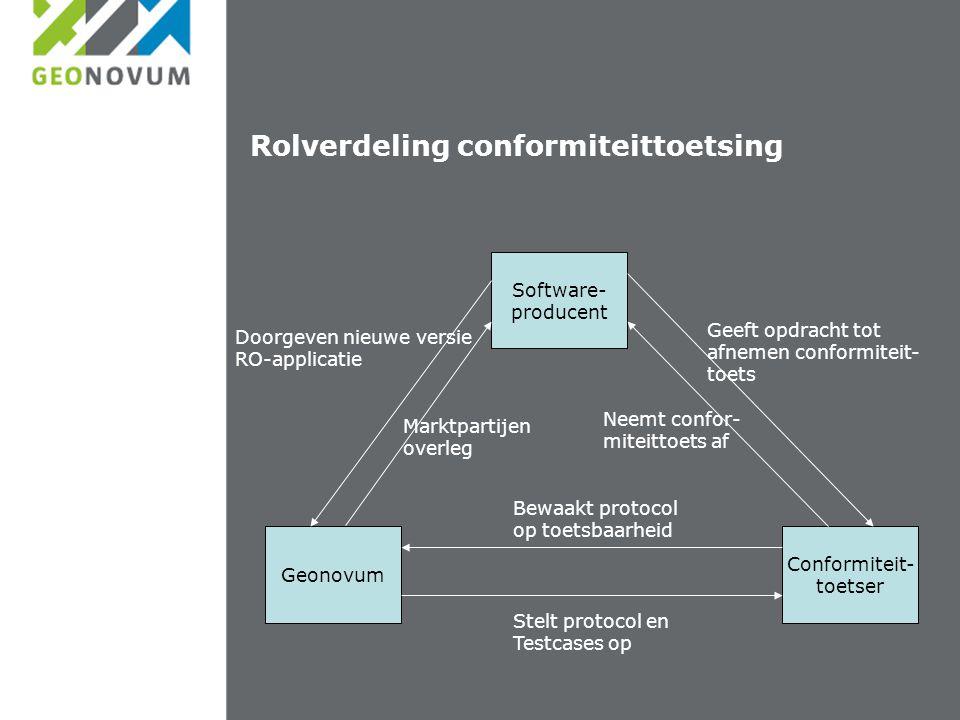 Rolverdeling conformiteittoetsing Software- producent Geonovum Conformiteit- toetser Stelt protocol en Testcases op Bewaakt protocol op toetsbaarheid Neemt confor- miteittoets af Geeft opdracht tot afnemen conformiteit- toets Doorgeven nieuwe versie RO-applicatie Marktpartijen overleg