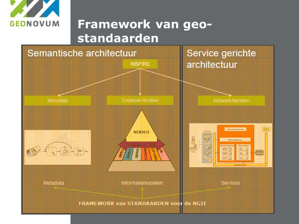 Framework van geo- standaarden