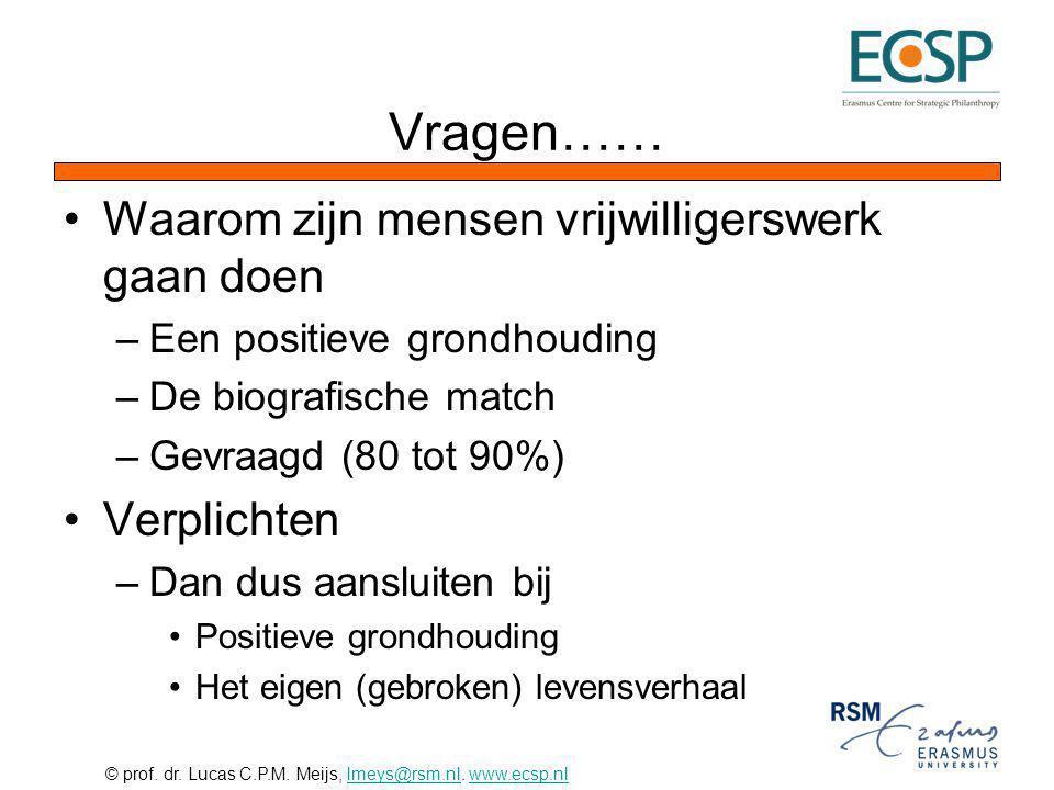 © prof. dr. Lucas C.P.M. Meijs, lmeys@rsm.nl. www.ecsp.nllmeys@rsm.nlwww.ecsp.nl Vragen…… Waarom zijn mensen vrijwilligerswerk gaan doen –Een positiev