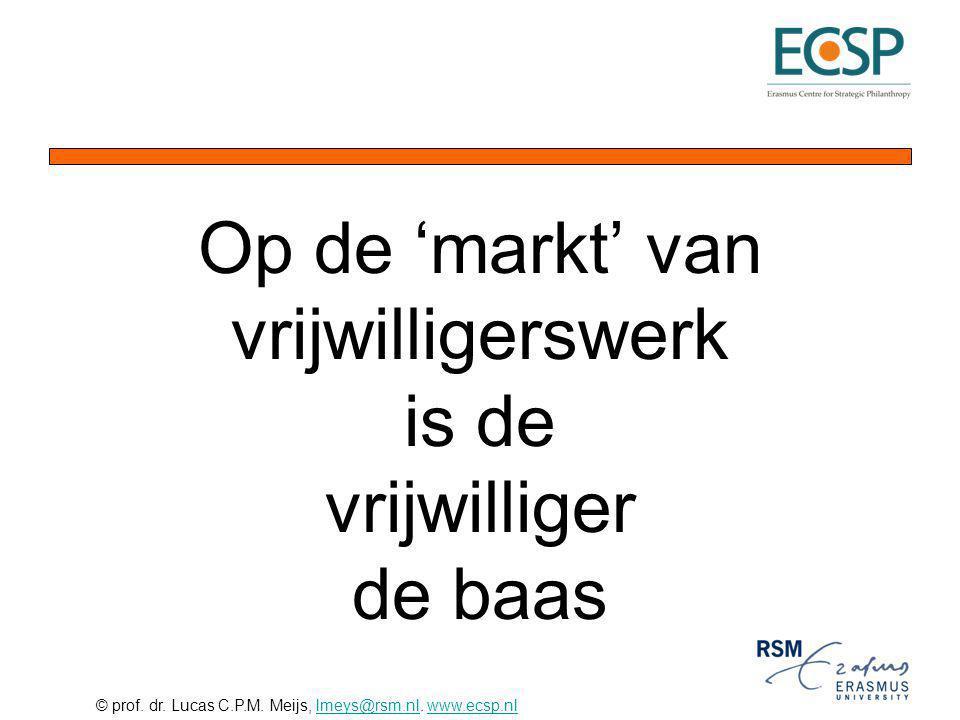 © prof. dr. Lucas C.P.M. Meijs, lmeys@rsm.nl. www.ecsp.nllmeys@rsm.nlwww.ecsp.nl Op de 'markt' van vrijwilligerswerk is de vrijwilliger de baas