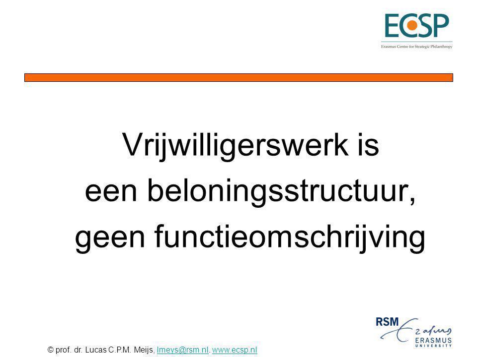 © prof. dr. Lucas C.P.M. Meijs, lmeys@rsm.nl. www.ecsp.nllmeys@rsm.nlwww.ecsp.nl Vrijwilligerswerk is een beloningsstructuur, geen functieomschrijving