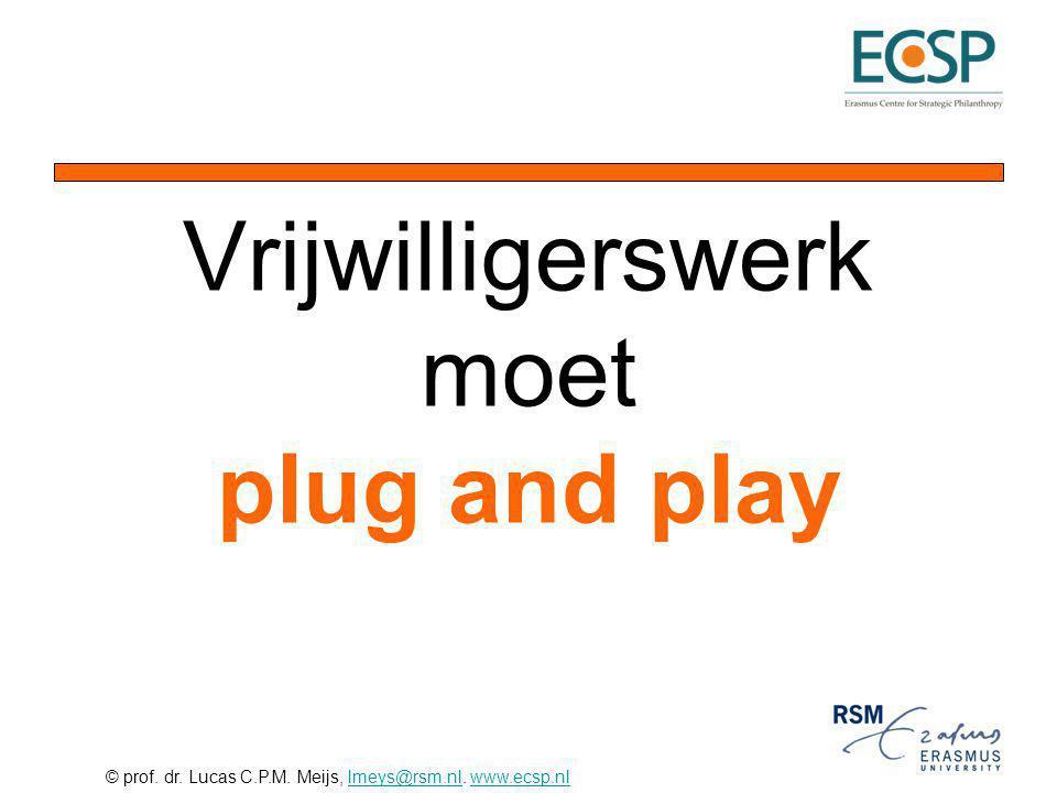 © prof. dr. Lucas C.P.M. Meijs, lmeys@rsm.nl. www.ecsp.nllmeys@rsm.nlwww.ecsp.nl Vrijwilligerswerk moet plug and play