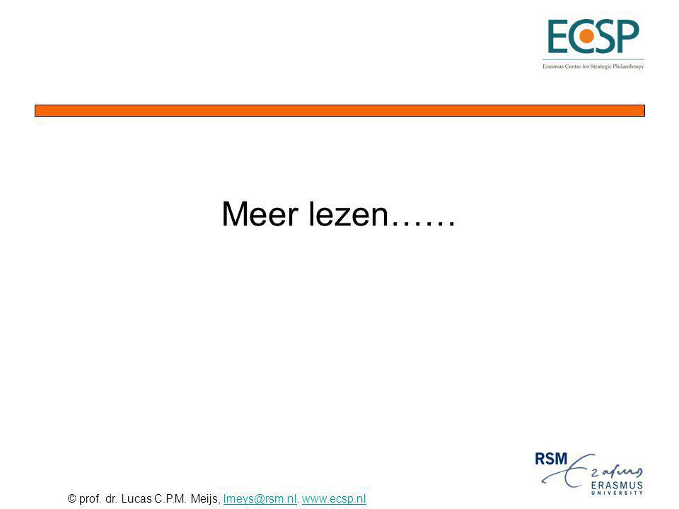 © prof. dr. Lucas C.P.M. Meijs, lmeys@rsm.nl. www.ecsp.nllmeys@rsm.nlwww.ecsp.nl Meer lezen……