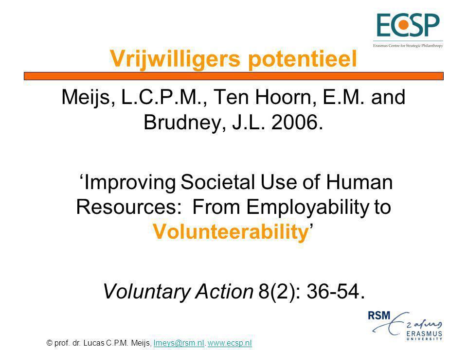 © prof. dr. Lucas C.P.M. Meijs, lmeys@rsm.nl. www.ecsp.nllmeys@rsm.nlwww.ecsp.nl Vrijwilligers potentieel Meijs, L.C.P.M., Ten Hoorn, E.M. and Brudney
