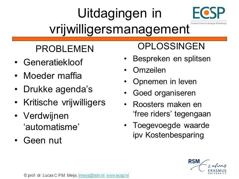 © prof. dr. Lucas C.P.M. Meijs, lmeys@rsm.nl. www.ecsp.nllmeys@rsm.nlwww.ecsp.nl Uitdagingen in vrijwilligersmanagement PROBLEMEN Generatiekloof Moede
