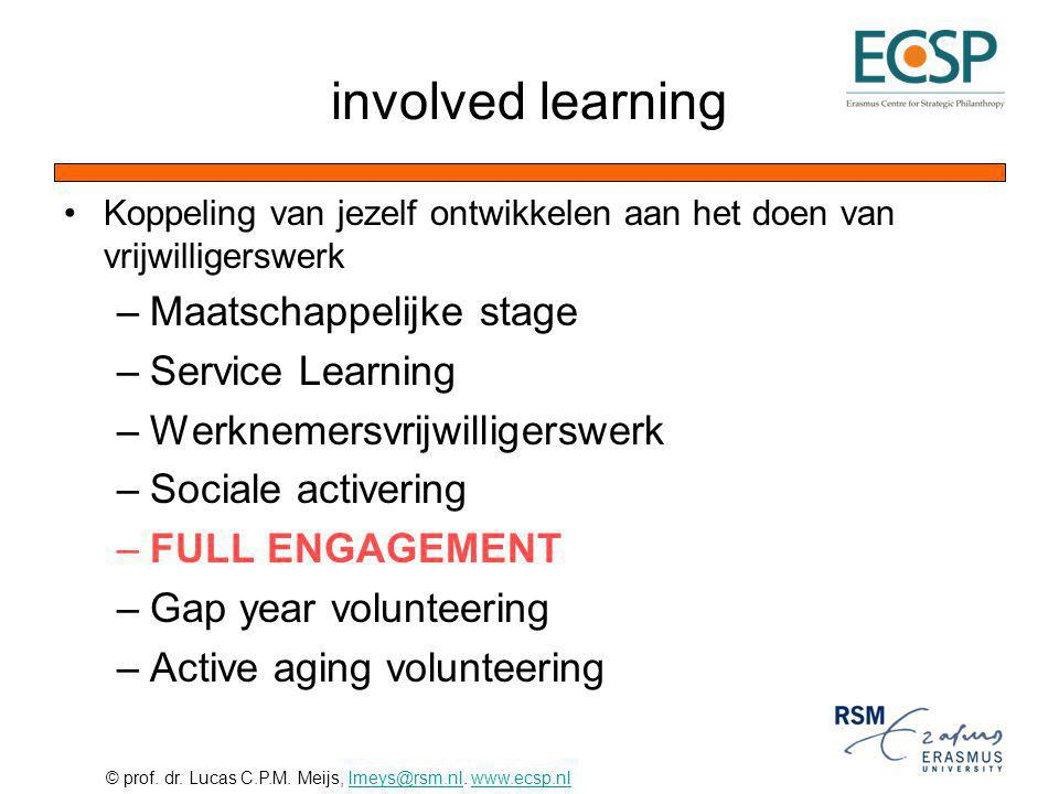 © prof. dr. Lucas C.P.M. Meijs, lmeys@rsm.nl. www.ecsp.nllmeys@rsm.nlwww.ecsp.nl involved learning Koppeling van jezelf ontwikkelen aan het doen van v