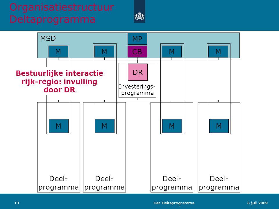 Het Deltaprogramma136 juli 2009 MSD CB DR Investerings- programma M Deel- programma M Deel- programma M Deel- programma MMMM MP M Deel- programma Best