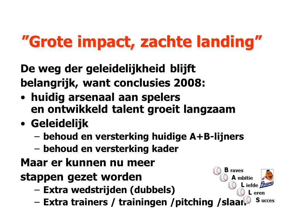 """""""Grote impact, zachte landing"""" De weg der geleidelijkheid blijft belangrijk, want conclusies 2008: huidig arsenaal aan spelers en ontwikkeld talent gr"""