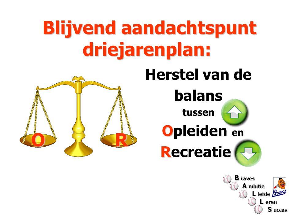 Blijvend aandachtspunt driejarenplan: Blijvend aandachtspunt driejarenplan: Herstel van de balans tussen O Opleiden en R Recreatie OR B raves A mbitie