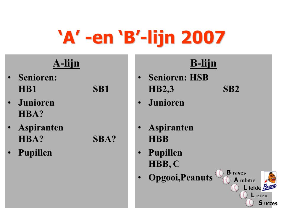 'A' -en 'B'-lijn 2007 A-lijn Senioren: HB1 SB1 Junioren HBA? Aspiranten HBA?SBA? Pupillen B-lijn Senioren: HSB HB2,3SB2 Junioren Aspiranten HBB Pupill