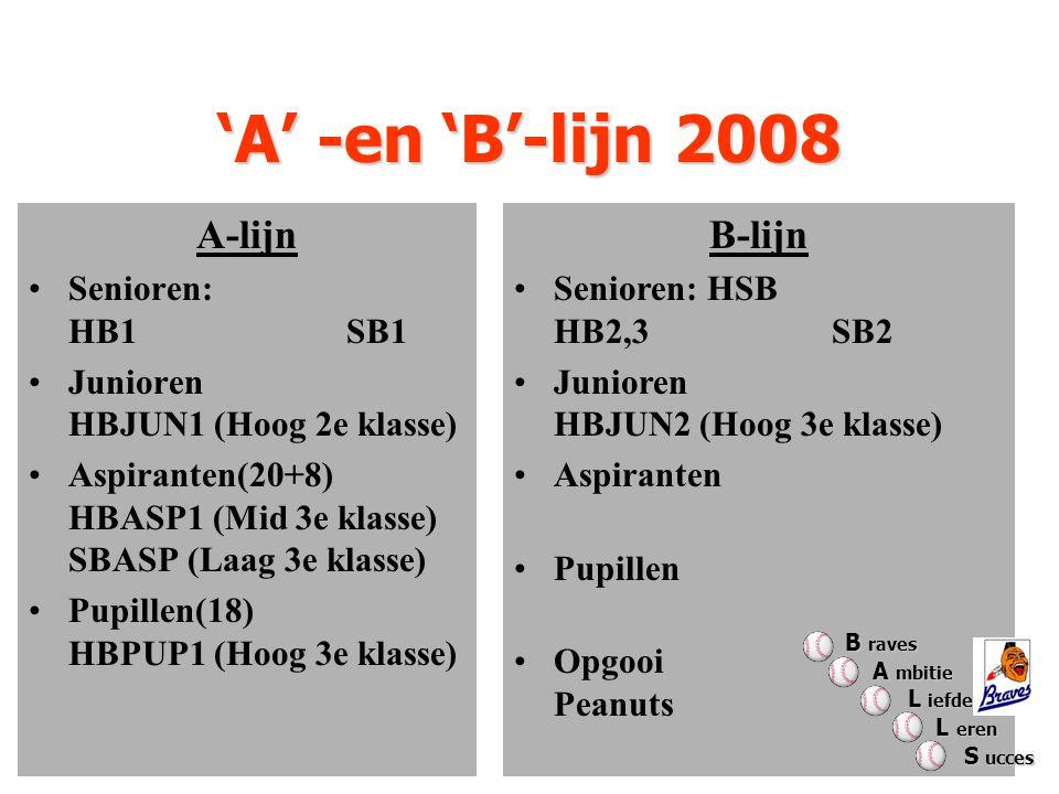 'A' -en 'B'-lijn 2008 A-lijn Senioren: HB1 SB1 Junioren HBJUN1 (Hoog 2e klasse) Aspiranten(20+8) HBASP1 (Mid 3e klasse) SBASP (Laag 3e klasse) Pupillen(18) HBPUP1 (Hoog 3e klasse) B-lijn Senioren: HSB HB2,3SB2 Junioren HBJUN2 (Hoog 3e klasse) Aspiranten Pupillen Opgooi Peanuts B raves A mbitie A mbitie L iefde L iefde L eren L eren S ucces S ucces