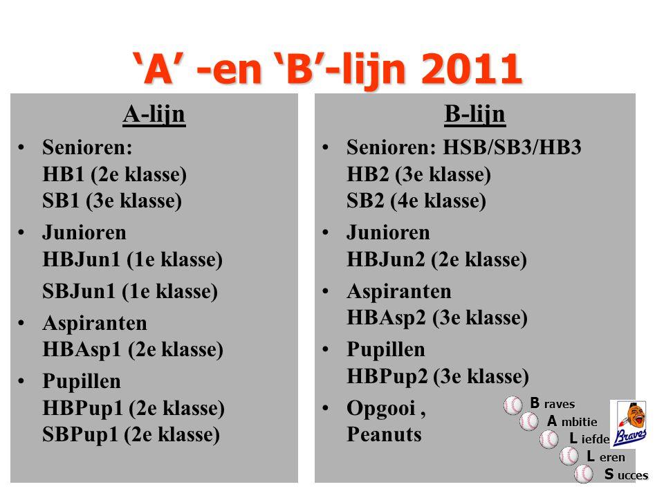 'A' -en 'B'-lijn 2011 A-lijn Senioren: HB1 (2e klasse) SB1 (3e klasse) Junioren HBJun1 (1e klasse) SBJun1 (1e klasse) Aspiranten HBAsp1 (2e klasse) Pupillen HBPup1 (2e klasse) SBPup1 (2e klasse) B-lijn Senioren: HSB/SB3/HB3 HB2 (3e klasse) SB2 (4e klasse) Junioren HBJun2 (2e klasse) Aspiranten HBAsp2 (3e klasse) Pupillen HBPup2 (3e klasse) Opgooi, Peanuts B raves A mbitie A mbitie L iefde L iefde L eren L eren S ucces S ucces