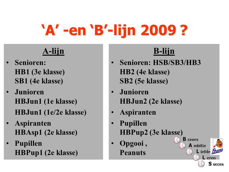 'A' -en 'B'-lijn 2009 ? A-lijn Senioren: HB1 (3e klasse) SB1 (4e klasse) Junioren HBJun1 (1e klasse) HBJun1 (1e/2e klasse) Aspiranten HBAsp1 (2e klass