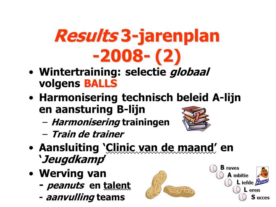 Results 3-jarenplan -2008- (2) Results 3-jarenplan -2008- (2) BALLSWintertraining: selectie globaal volgens BALLS Harmonisering technisch beleid A-lij