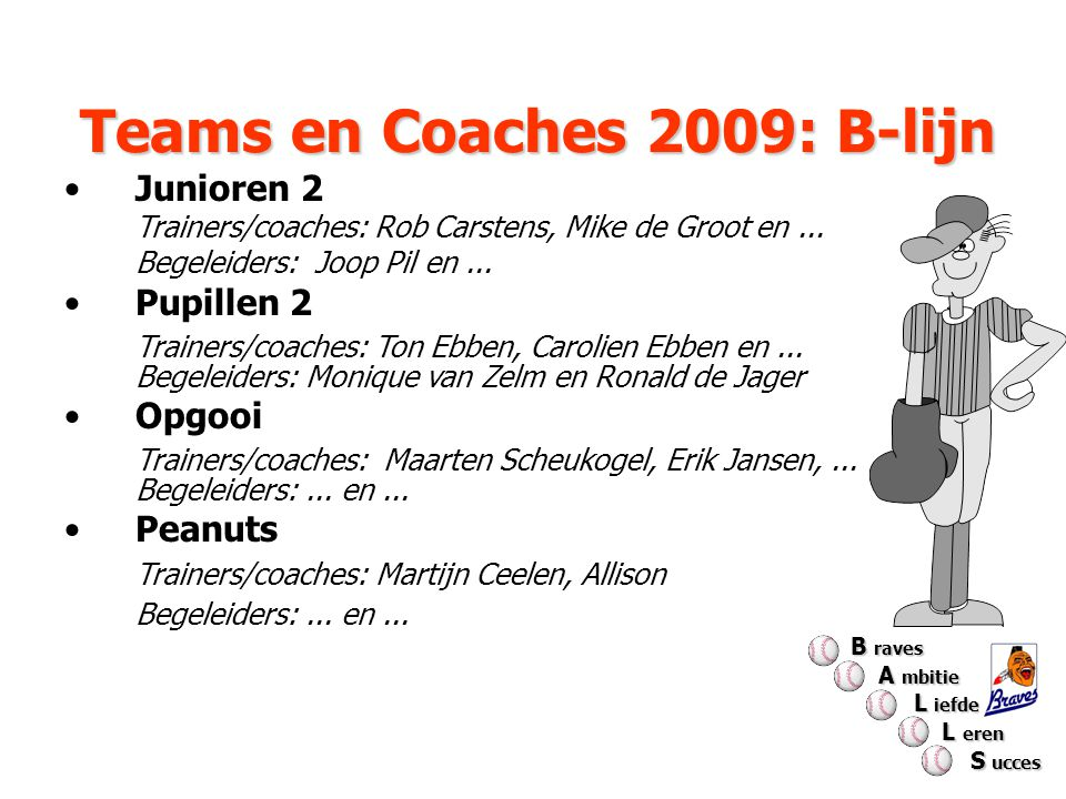 Teams en Coaches 2009: B-lijn Junioren 2 Trainers/coaches: Rob Carstens, Mike de Groot en...