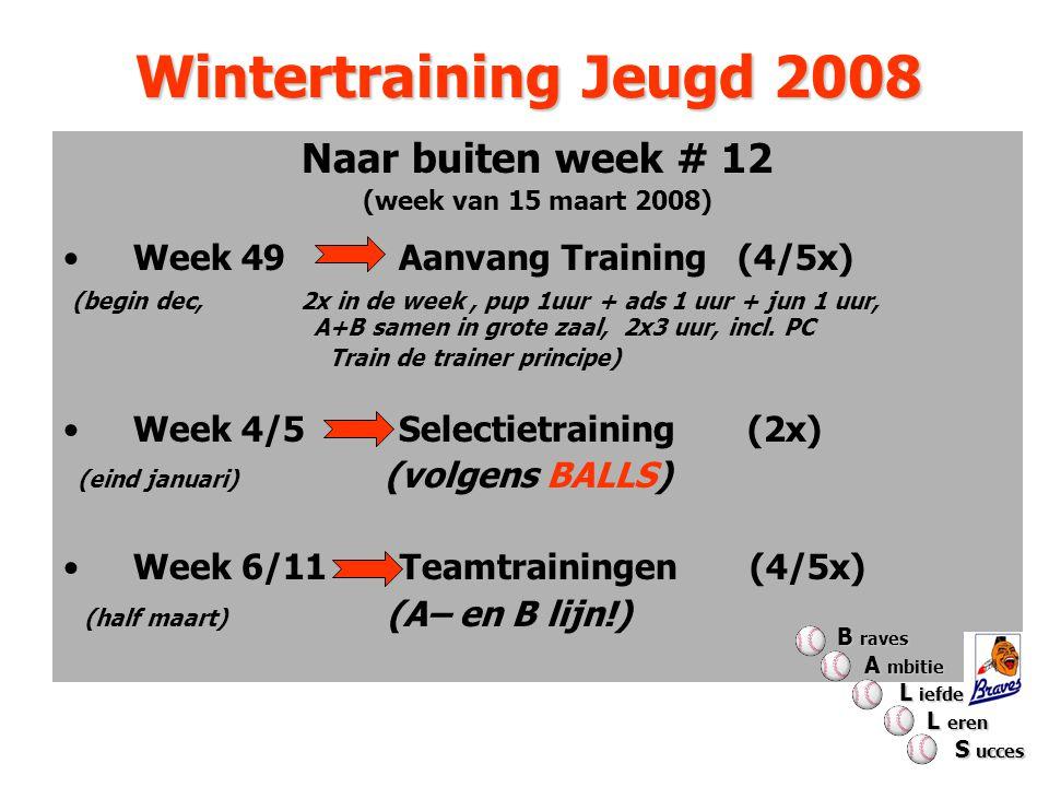 Wintertraining Jeugd 2008 Naar buiten week # 12 (week van 15 maart 2008) Week 49 Aanvang Training (4/5x) (begin dec, 2x in de week, pup 1uur + ads 1 uur + jun 1 uur, A+B samen in grote zaal, 2x3 uur, incl.