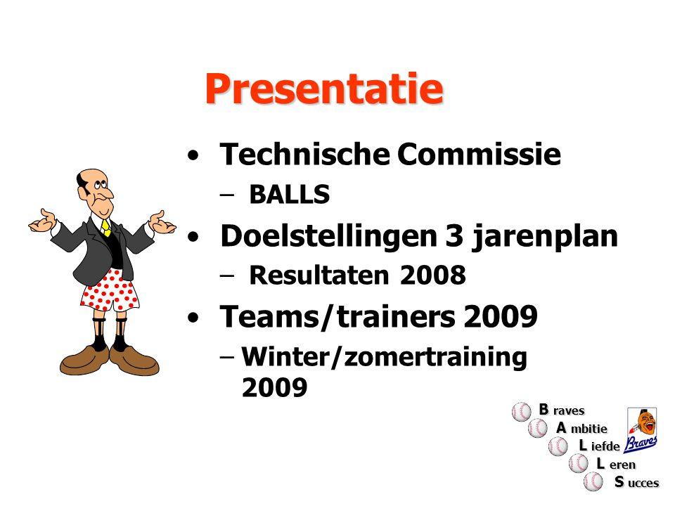 Presentatie Technische Commissie – BALLS Doelstellingen 3 jarenplan – Resultaten 2008 Teams/trainers 2009 –Winter/zomertraining 2009 B raves A mbitie