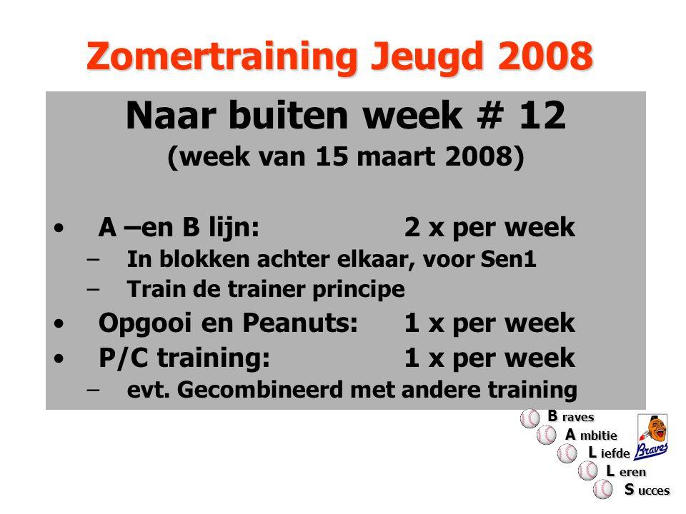 Zomertraining Jeugd 2008 Naar buiten week # 12 (week van 15 maart 2008) A –en B lijn: 2 x per week –In blokken achter elkaar, voor Sen1 –Train de trainer principe Opgooi en Peanuts: 1 x per week P/C training: 1 x per week –evt.
