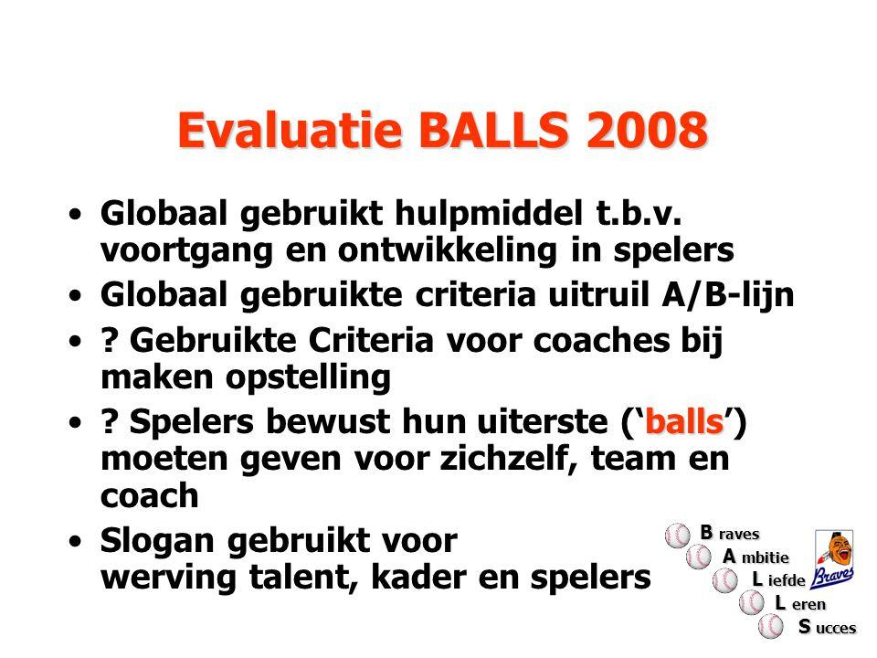 Evaluatie BALLS 2008 Globaal gebruikt hulpmiddel t.b.v. voortgang en ontwikkeling in spelers Globaal gebruikte criteria uitruil A/B-lijn ? Gebruikte C