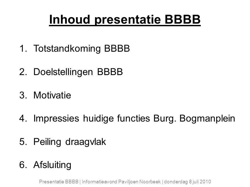 Presentatie BBBB | Informatieavond Paviljoen Noorbeek | donderdag 8 juli 2010 Inhoud presentatie BBBB 1.Totstandkoming BBBB 2.Doelstellingen BBBB 3.Motivatie 4.Impressies huidige functies Burg.