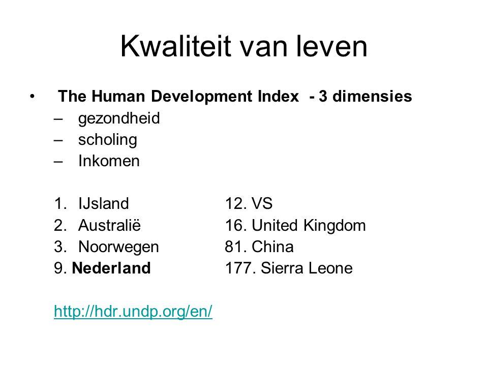 Kwaliteit van leven The Human Development Index - 3 dimensies –gezondheid –scholing –Inkomen 1.IJsland12.