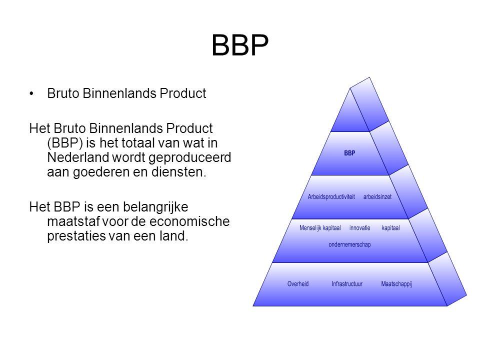 BBP Bruto Binnenlands Product Het Bruto Binnenlands Product (BBP) is het totaal van wat in Nederland wordt geproduceerd aan goederen en diensten.