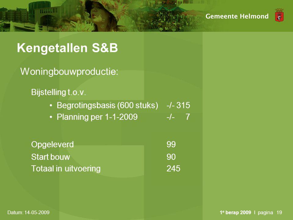 Datum: 14-05-2009 1 e berap 2009 I pagina19 Kengetallen S&B Woningbouwproductie: Bijstelling t.o.v.