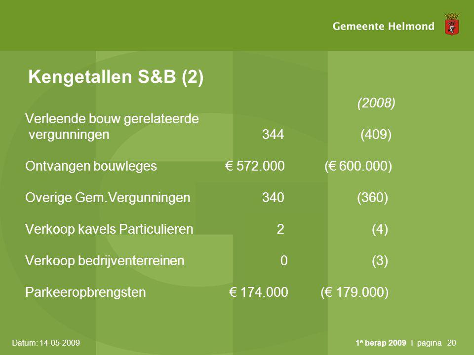 Datum: 14-05-2009 1 e berap 2009 I pagina20 Kengetallen S&B (2) (2008) Verleende bouw gerelateerde vergunningen344 (409) Ontvangen bouwleges € 572.000