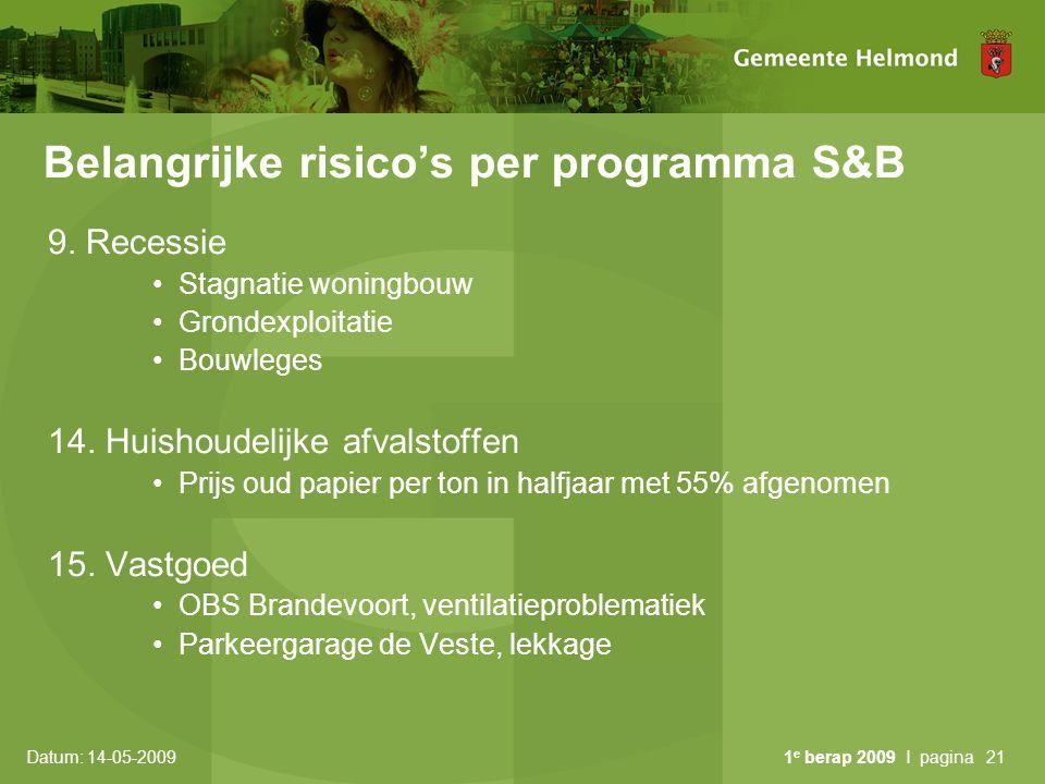 Datum: 14-05-2009 1 e berap 2009 I pagina21 Belangrijke risico's per programma S&B 9.