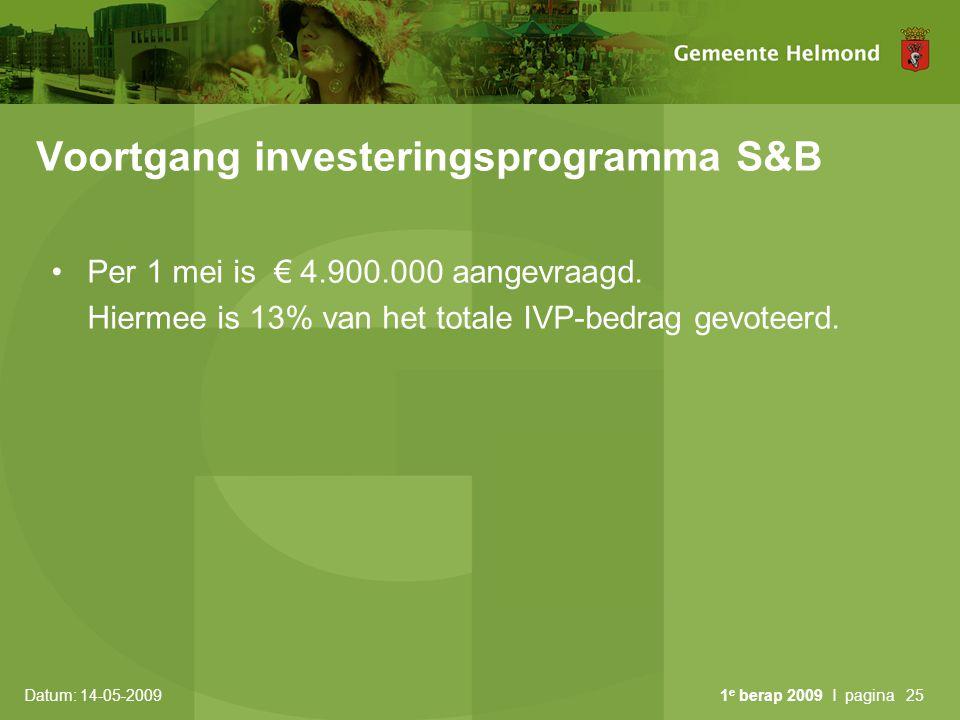 Datum: 14-05-2009 1 e berap 2009 I pagina25 Voortgang investeringsprogramma S&B Per 1 mei is € 4.900.000 aangevraagd. Hiermee is 13% van het totale IV